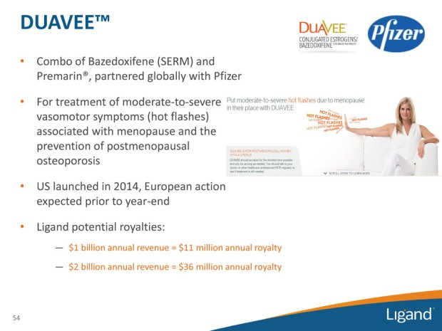Duavee™ ad. the FDA approved the dual-acting drug DUAVEE™, formerly known as Aprela.